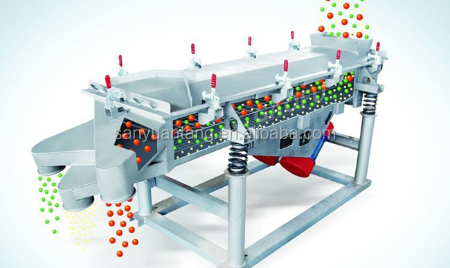 food pharmaceutical linear vibrating screen price, tea powder sifter