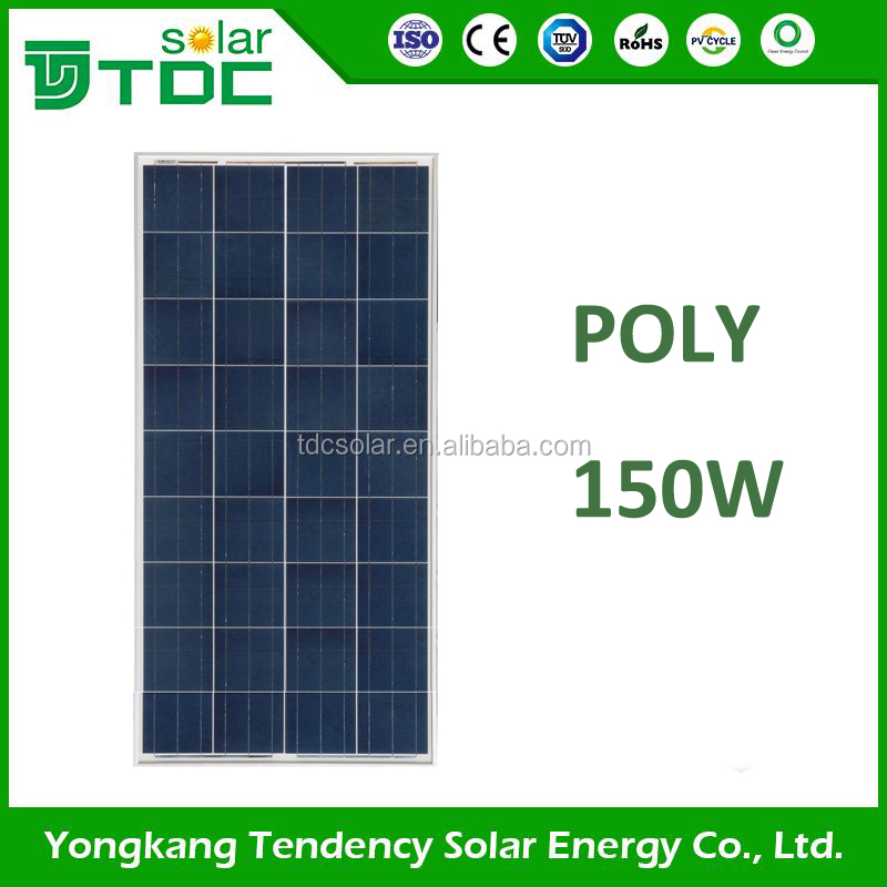 Yingli Solar Panel, Yingli Solar Panel Suppliers and Manufacturers at  Alibaba.com