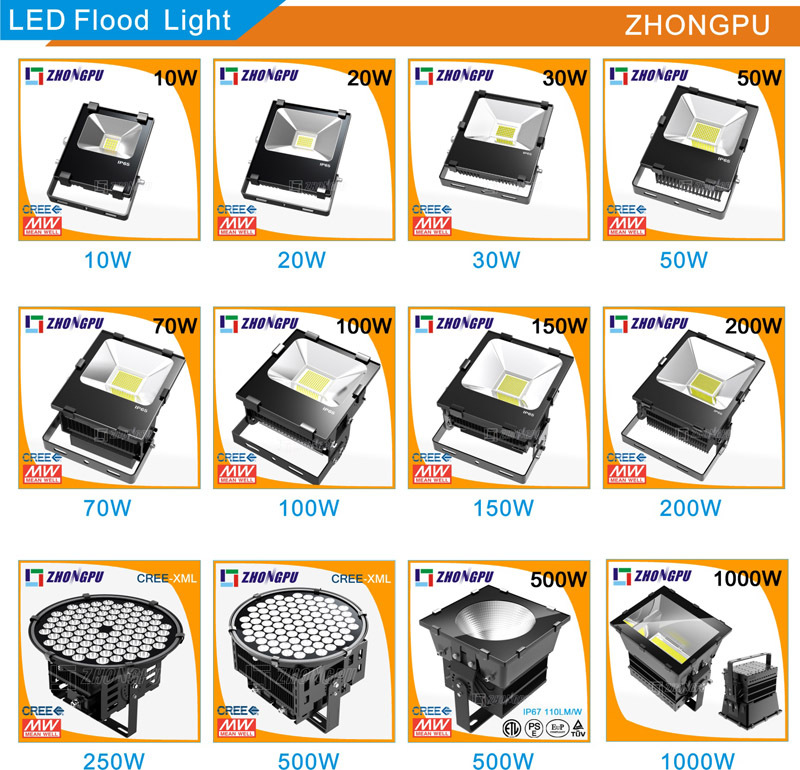 100000lm Meanwell Driver 5 Years Warranty 1000w Reflector Led ...