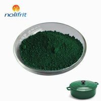 High quality chrome green oxide pigment powder with factory price