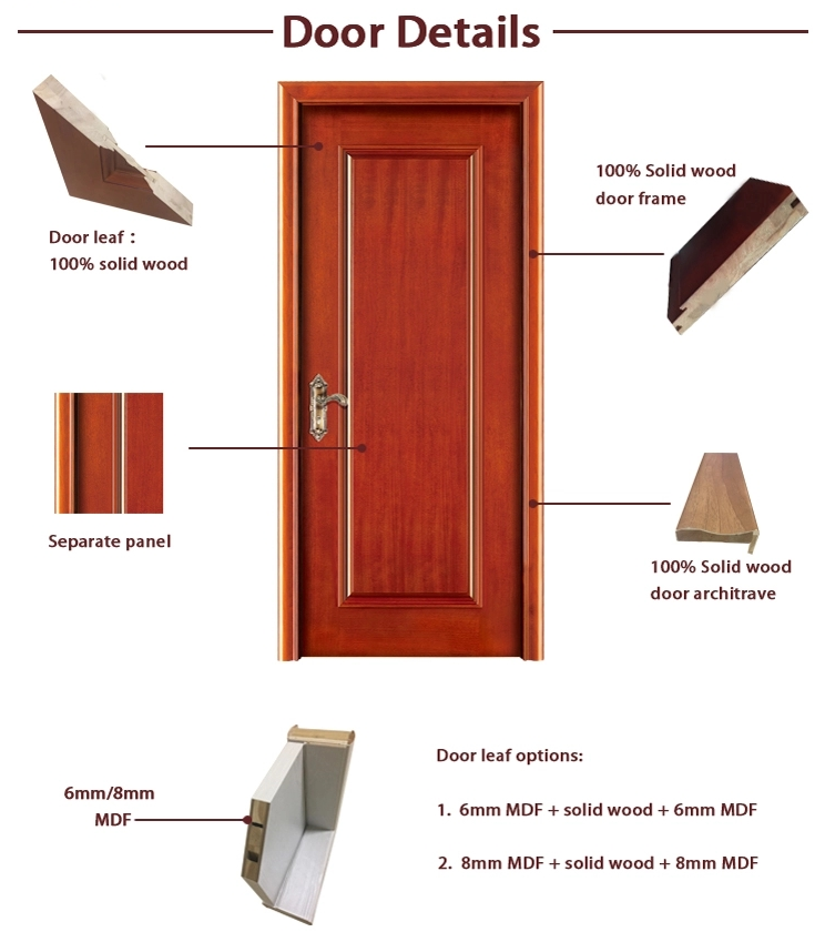 UK vinyl jeld wen exterior patio wooden house doors