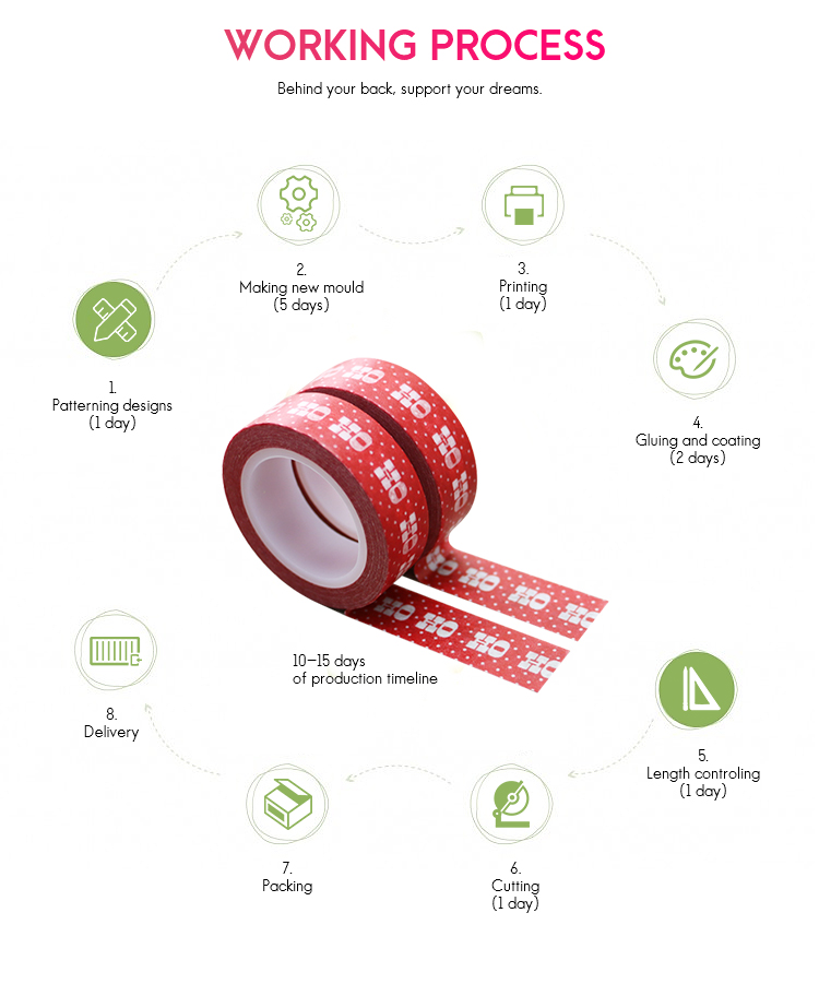 Hot selling self-adhesive nail decal sticker,paper printing nail sticker