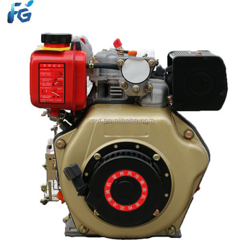 China single cylinder 173F Diesel Engine motor For Sale, View single  cylinder diesel engine for sale, FG Product Details from Sichuan Fertile  Ground