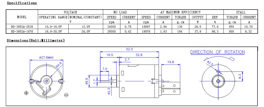 Rs 365 12v 24v Dc Motor Price In India Buy Dc Motor