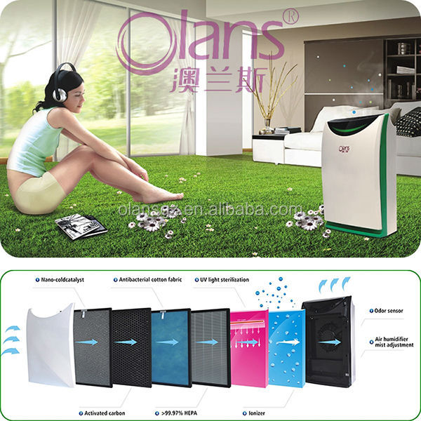 Family USB Air Purifier Ionizer Freshener Refresher
