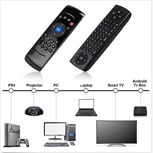 Portable Mini IR Learning Remote Wireless Keyboard for Smart TV Samsung LG Panasonic Sony C2