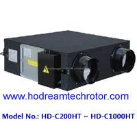 Recuperation Air to Air Heat Exchanger