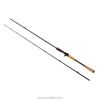 2017 fishing gear overhead fishing rod buy overhead for Fishing gadgets 2017