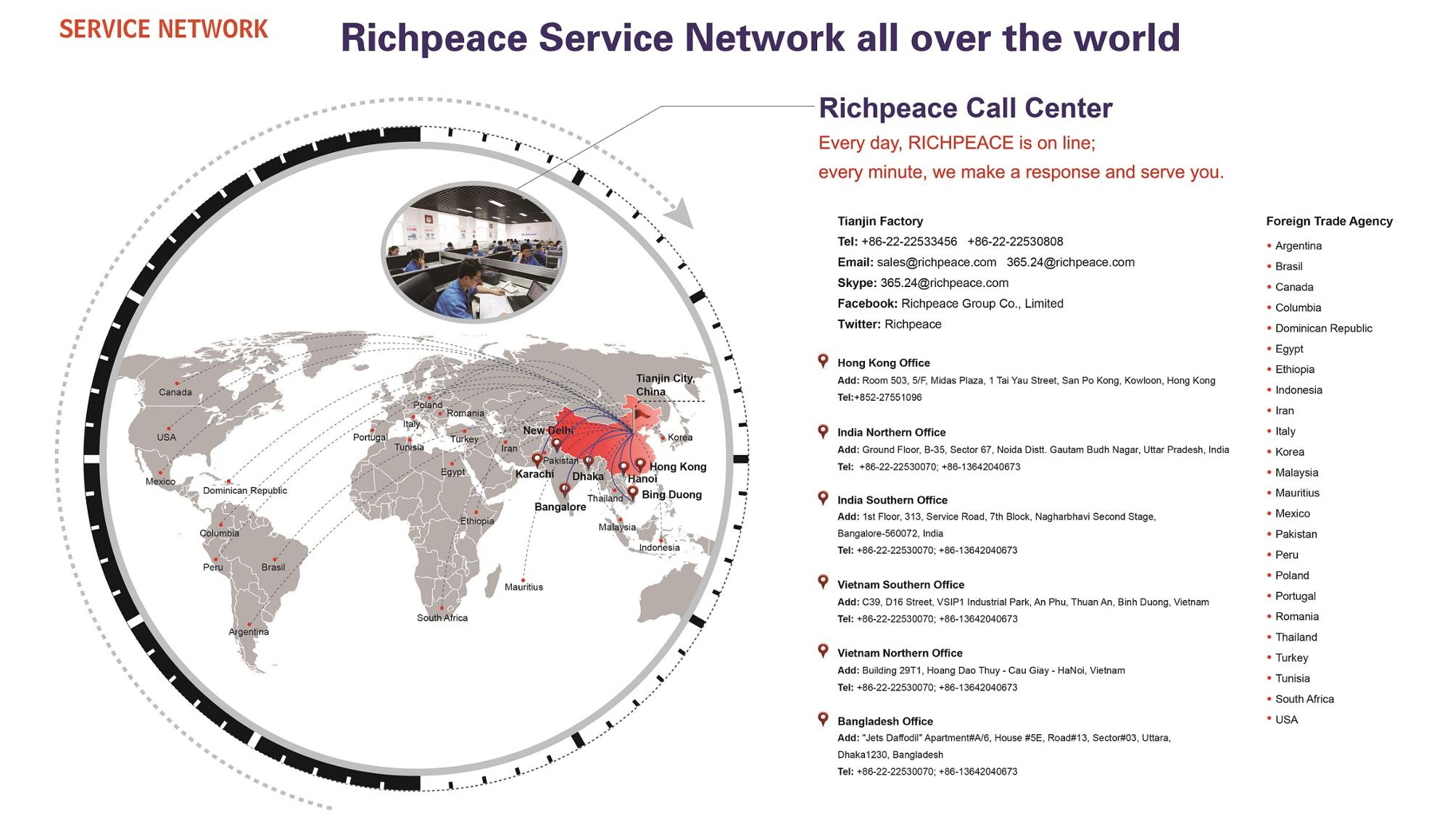 Richpeace Digitizer werken met Gerber software