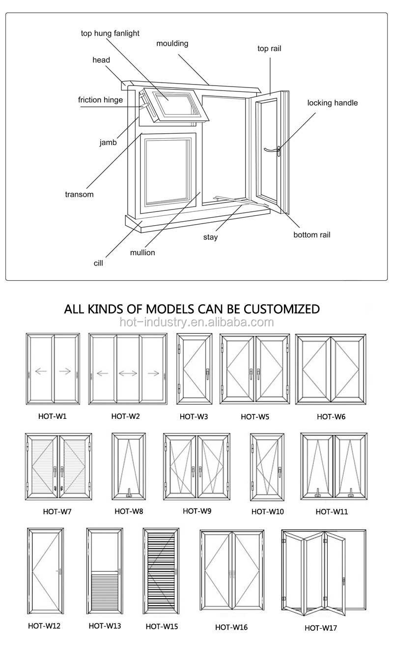 Wood Windows German Hardware Door Window Frames Type And Plastic Frame Upvc Pvc