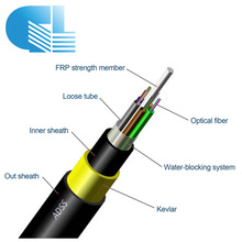 G652D Outdoor Types ADSS Fiber Optic Cable 1KM price