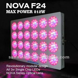 Pro Source LED grow light full spectrum NOVA F24