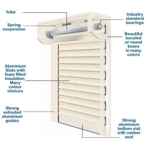 Cheap price aluminium security roller shutter window and for Roller shutter motor installation