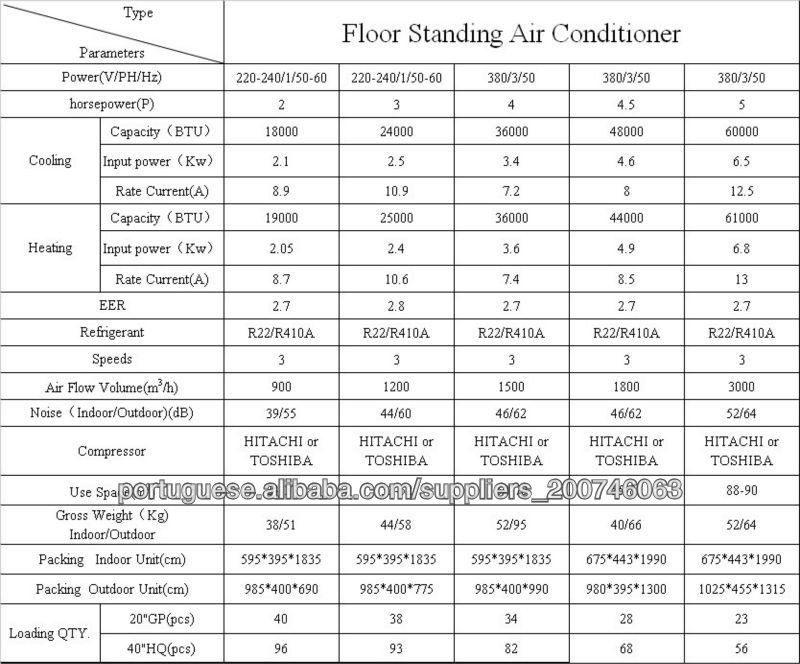 floor standing air conditioner without outdoor unit - buy floor