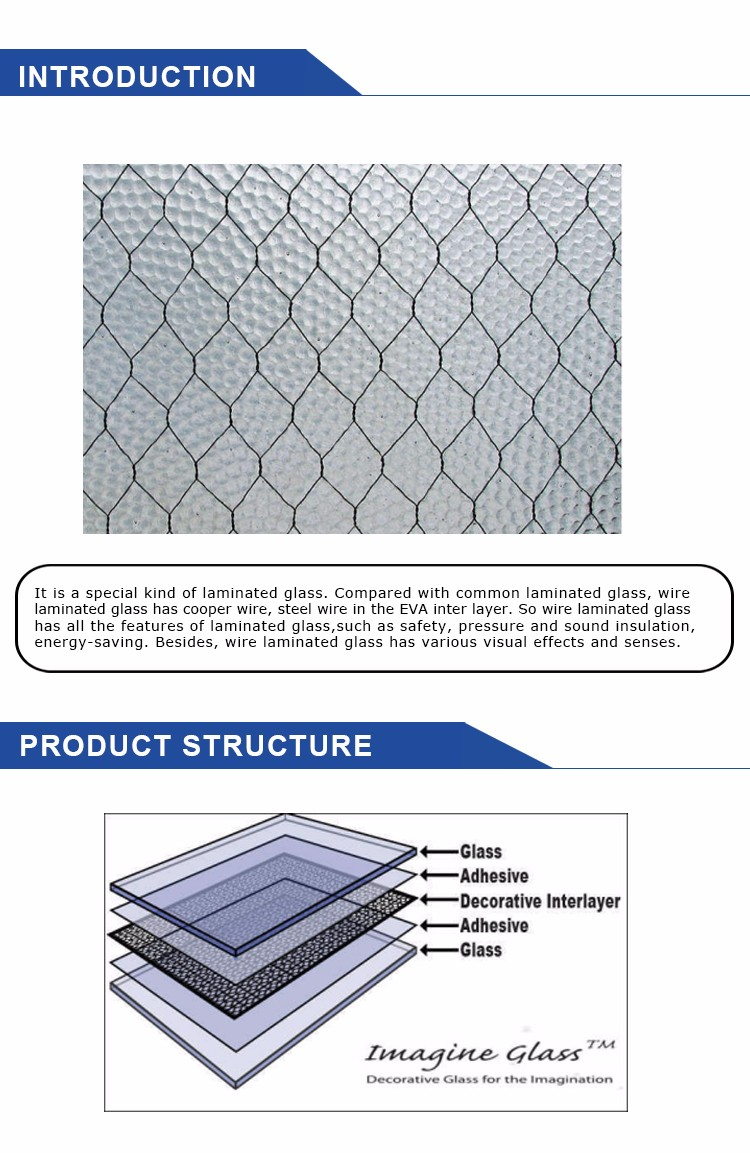 Best Price For Firerated Tempered Chicken Wire Patterned Security ...