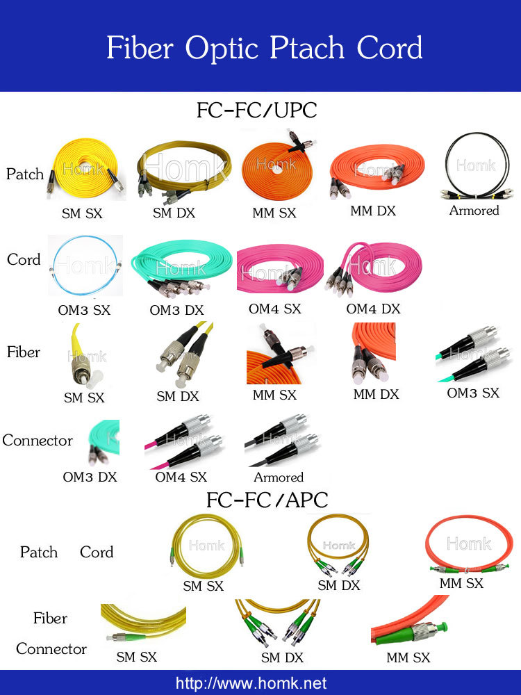 manufacturer supply om3 fiber patch cable, LC optic fiber patch cord fibre,LC UPC fiber jumpers