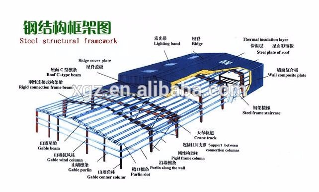 High Quality Low-priceLarge-span Steel Structure Warehouse Manufacturer China