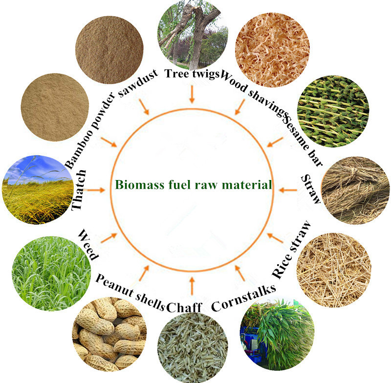 Forest Hardwood Pine Biomass Sawdust Wood Pellet Production Line Buy