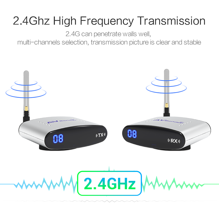Best Selling Pakite PAT-225 2.4GHz Wireless Satellite Signal Transmitter and Receiver