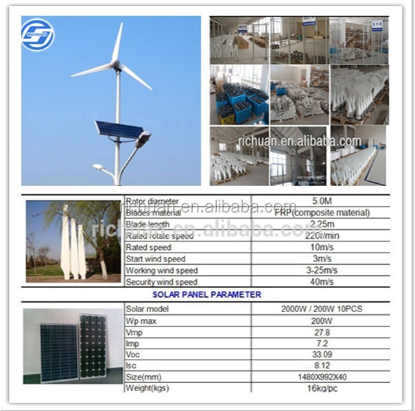 2014 new pure sine inverter,led solar light 5kw wind generator china