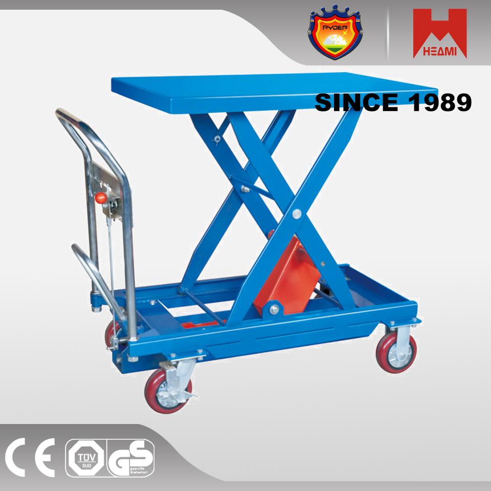 Mini Hydraulic Scissor Lift : Hydraulic pallet lift small platform scissor table