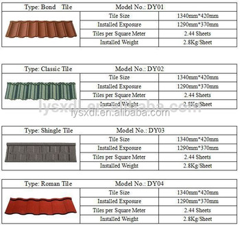 Roofing Sheet Price For Sale In Zambia Buy Roof Tile