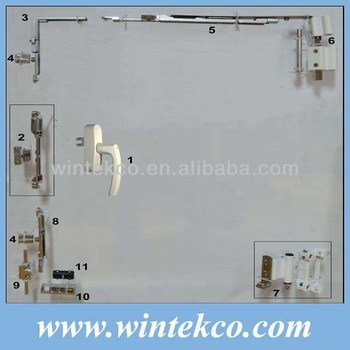 kippen kippfenster mechanismus f r aluminium fenster buy product on. Black Bedroom Furniture Sets. Home Design Ideas