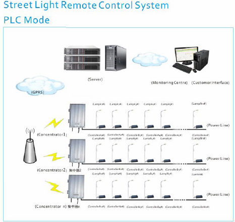 best lighting control system euffslemani com