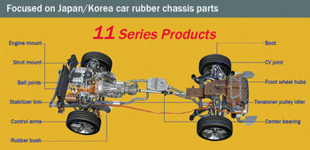 Wholesale 493 Euro III cylinder liner kit/piston kit engine parts ...