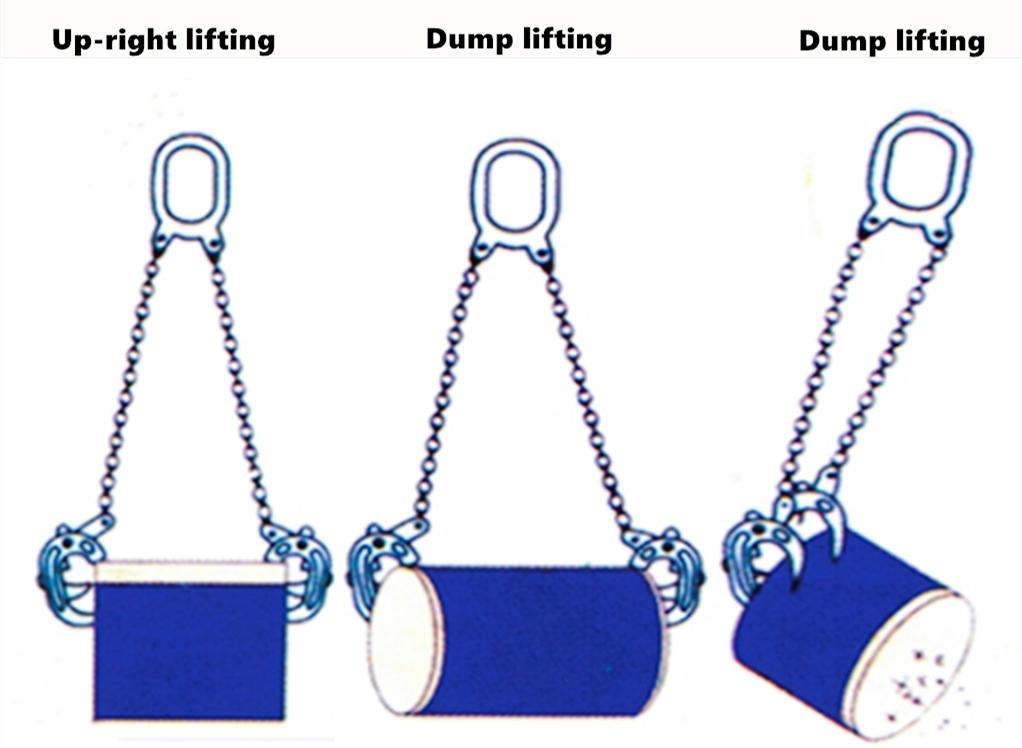 2000 lbs Chain Drum Lifter Head 30 /& 55-gallon Plastic