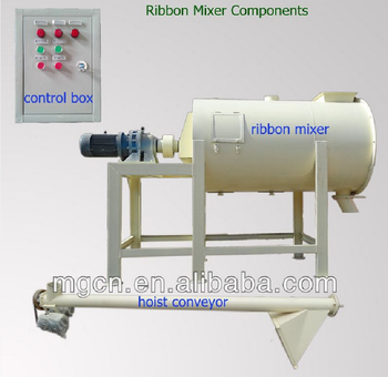 Electronic multi-blade screw dry mortar mixer in building industry