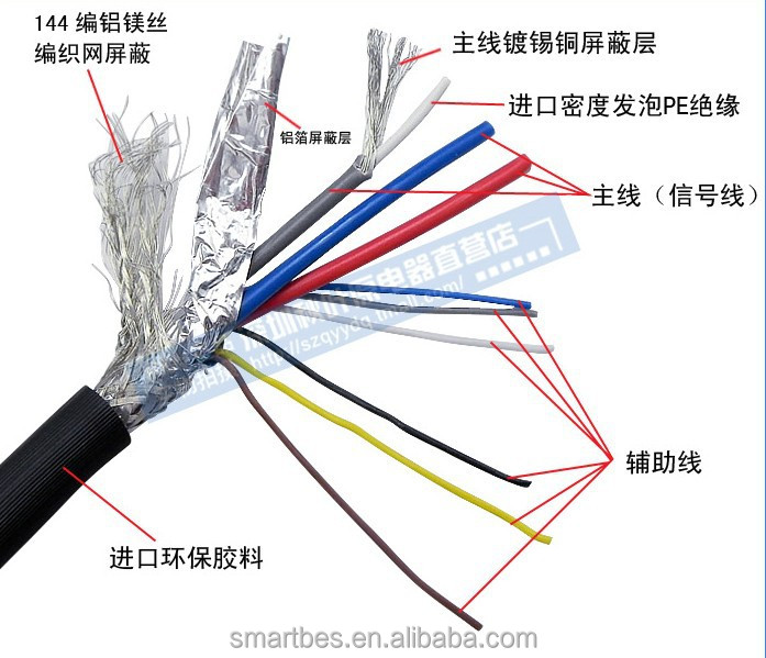 smart bes wires and cables electrics shenzhen cable custom made rh alibaba com electrical wiring components list electrical wiring components and their uses
