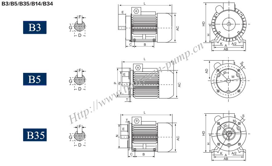 yc series mini electric motor 220v 3kw