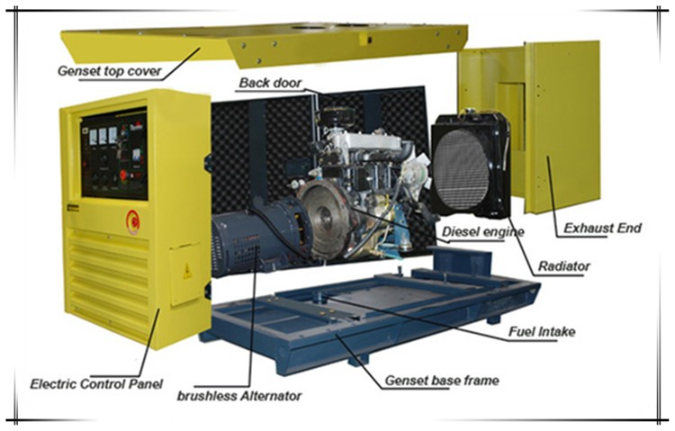 3kva Home Use Diesel Generator Set Price In India From