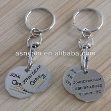 canadian coin holder keychain for shopping cart trolley coin token