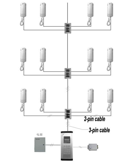2-wire Audio Intercom For Building - Buy Intercom For Hotel,Intercom on