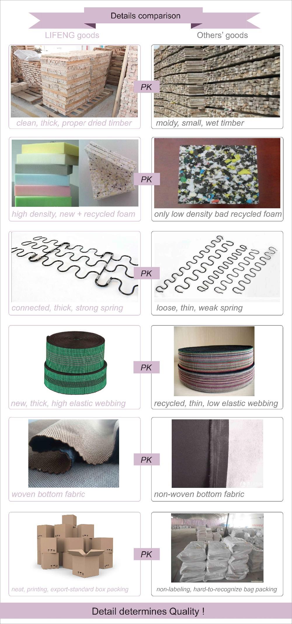 Popular Modern French Style Leather Corner Sofa Lf 3022 Buy