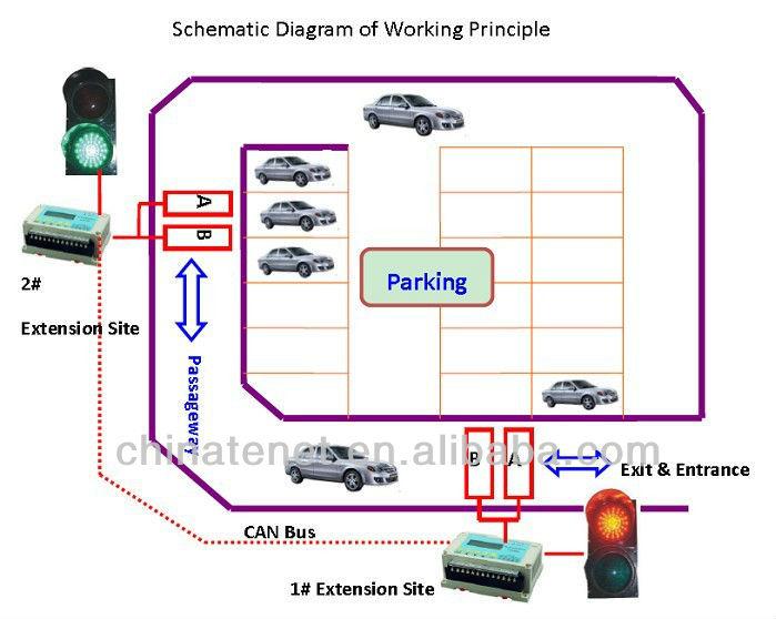 car parking diagram wiring diagram CDL Walk around Inspection Diagram car parking diagram wiring diagramparking guidance system traffic signal controller buy trafficparking guidance system traffic signal