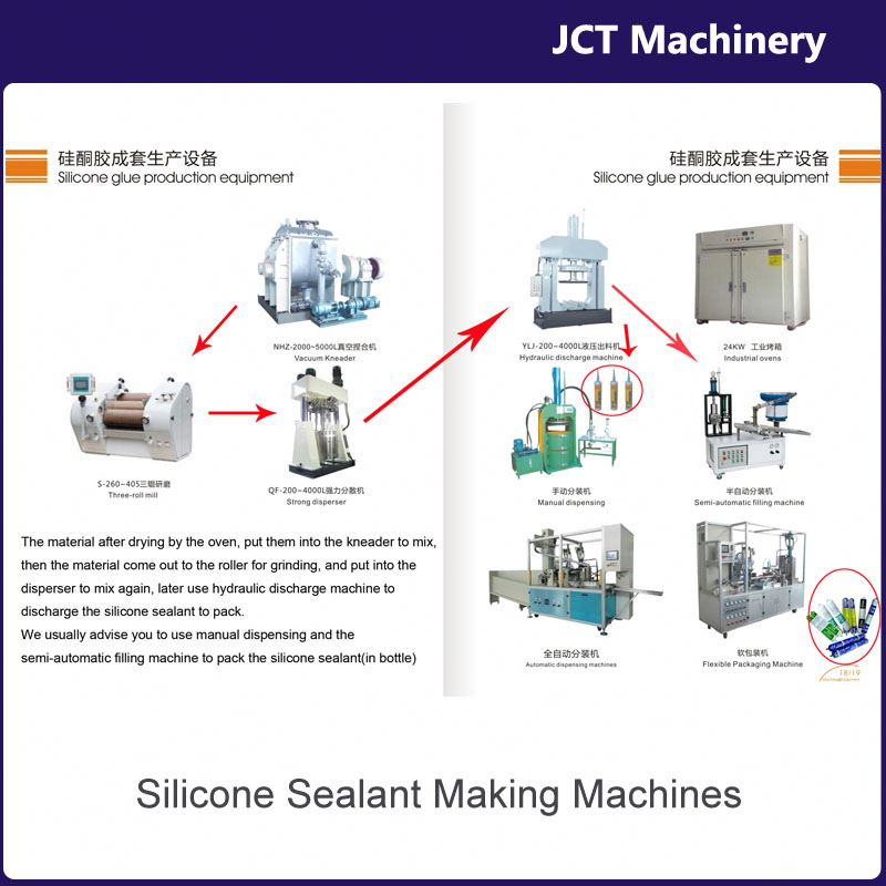 machine for making acid/acetic/acetoxy glass silicone sealant