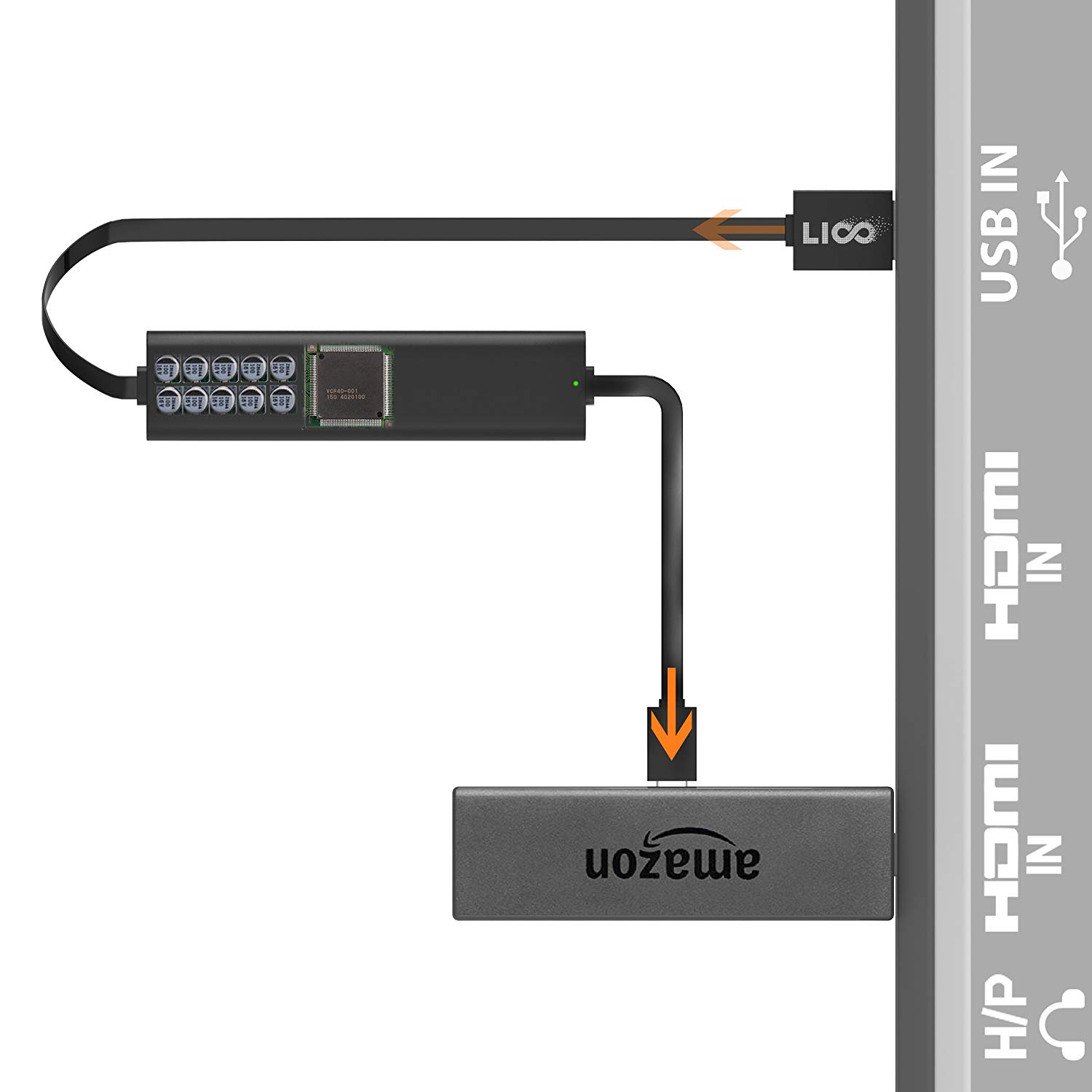 USB Fire TV Stick Power Cable, Liootech Fire Short Cable to TV USB Port Compatible with Amazon Fire TV, Roku Streaming Stick, Chrome Stick and Other Streaming Media Player