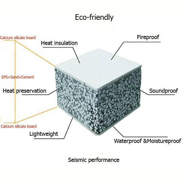 Obon new building materials foam concrete blocks buy for Foam block wall construction