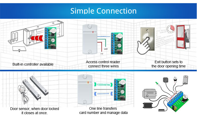 Factory Price Tcp Ip Double Door Access Control Board With Good After-sale  Service - Buy Tcp Ip Double Door Access Control Board,Tcp Ip Door Access