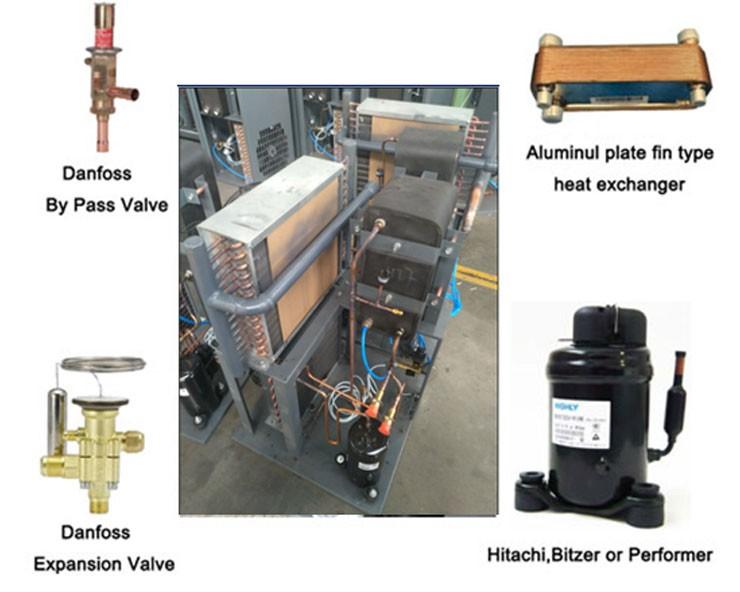 Energy-saving Air Dryer Air Cooled Chiller System Diagram