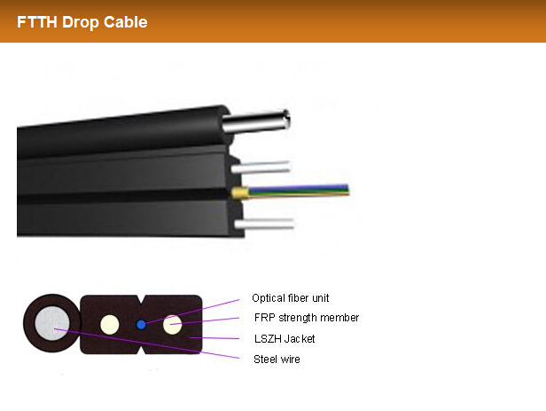 ftth system optical fiber enclosure with 2 doors   Name 2 core ftth drop cable