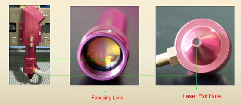 Focal Length 50.8mm Co2 Laser Focus Lens 20mm