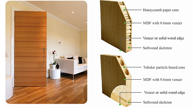 Black walnut veneered solid core flush doors wooden design for Solid core mdf interior doors