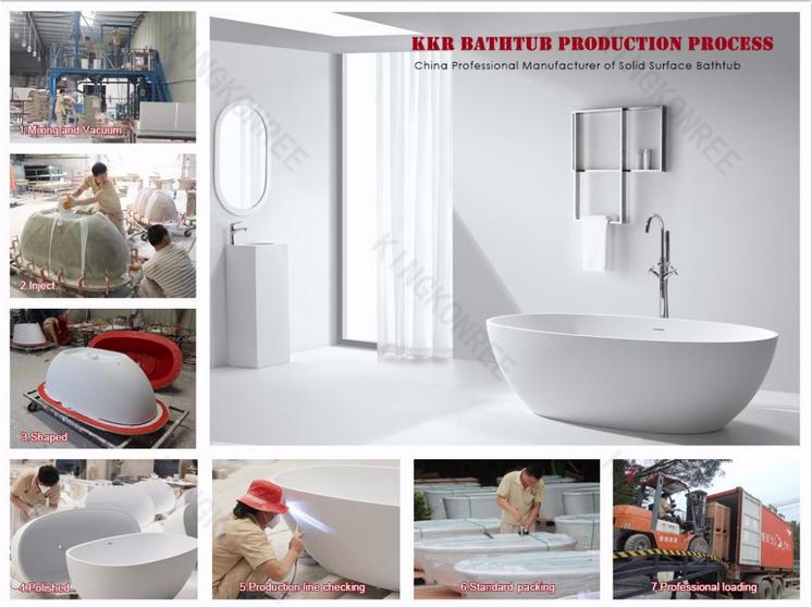 Vasca Da Bagno In Pietra Prezzo : Prezzi economico vasche da bagno in pietra artificiale pietra