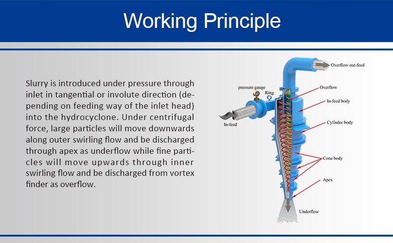 China Weihai Haiwang Mining Industrial Hydraulic Water