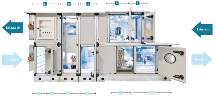 Daikin Air Side Equipments Buy Daikin Air Side Equipments Industrial Terminals Fcu