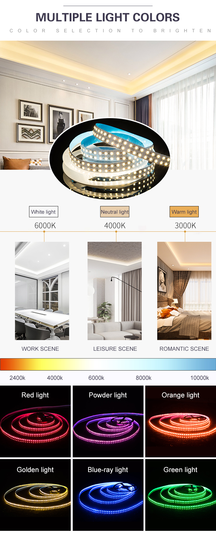 5M/lot IP65 Waterproof 2835 LED Strip Light Ribbon Tape 240led/m LED stripe